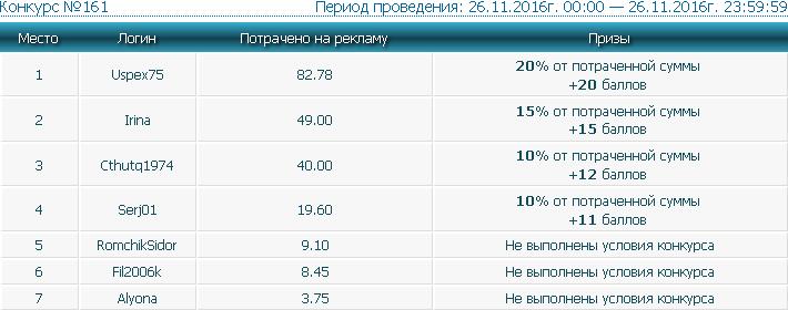 https://img-fotki.yandex.ru/get/177849/18026814.ad/0_c3645_21297f9a_orig.png