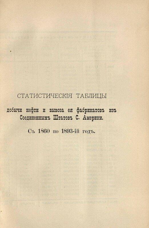 Нефтедобыча и нефтеэкспорт САСШ в 1860-1893 годах