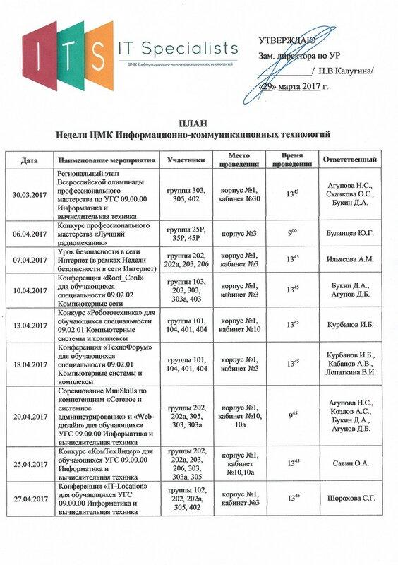 План недели ЦМК ИКТ