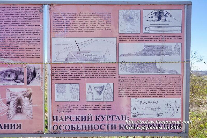 Царский курган, IV в. до н.э., Керчь