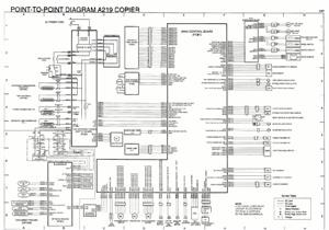 service - Инструкции (Service Manual, UM, PC) фирмы Ricoh - Страница 2 0_1b1e0e_6de98896_orig