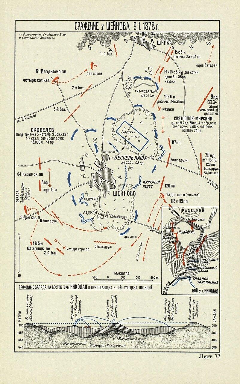 Сражение у Шейнова 9 января 1878 года