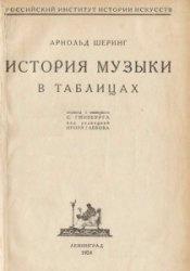 Книга История музыки в таблицах