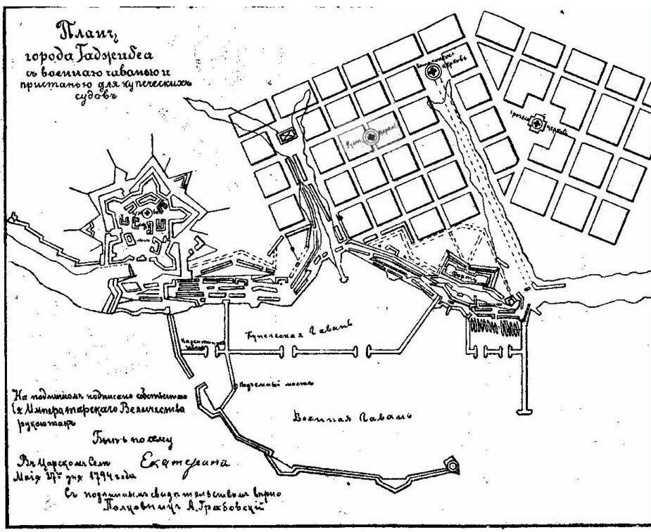1794. План города Гаджибей с военной гаванью и пристанью для купеческих судов.