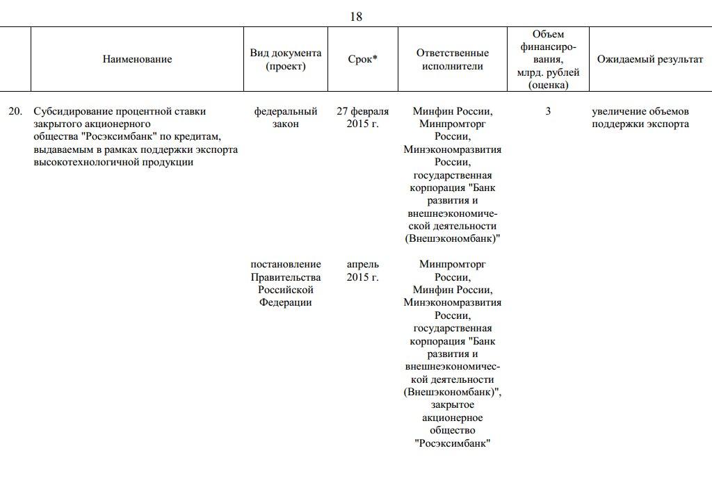 Антикризисный план правительства России с.18