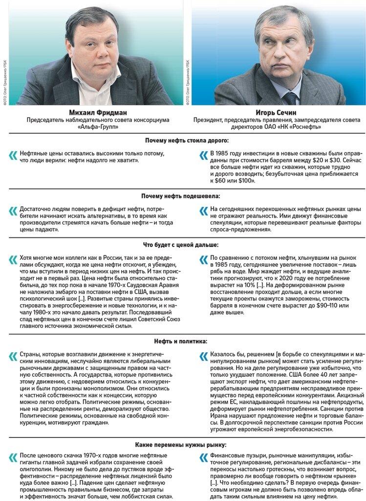 rbc.ru: Нефтяной диспут: как Сечин и Фридман заочно поспорили о цене нефти