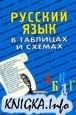 Книга Русский язык в таблицах и схемах. Для школьников и абитуриентов