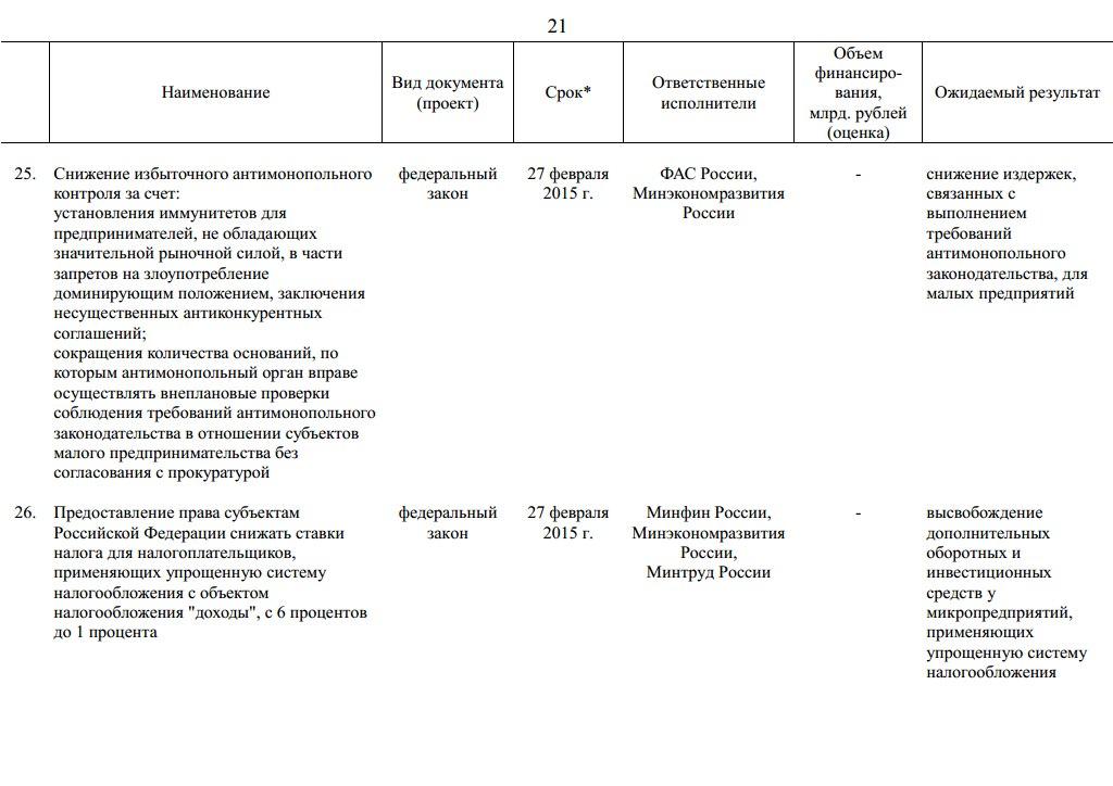 Антикризисный план правительства России с.21