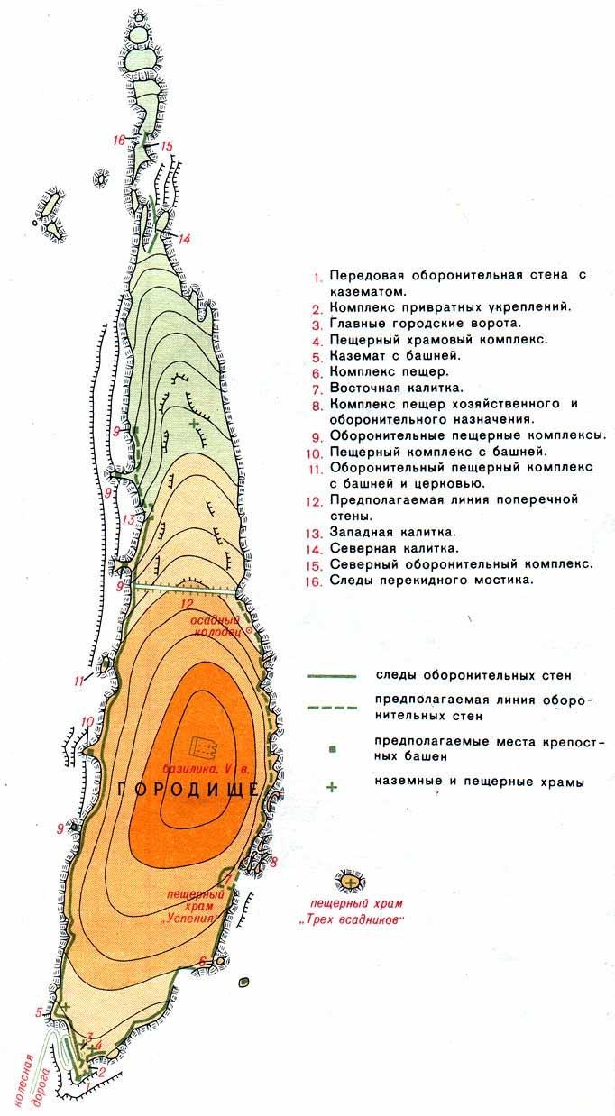 схема Эски-Кермен