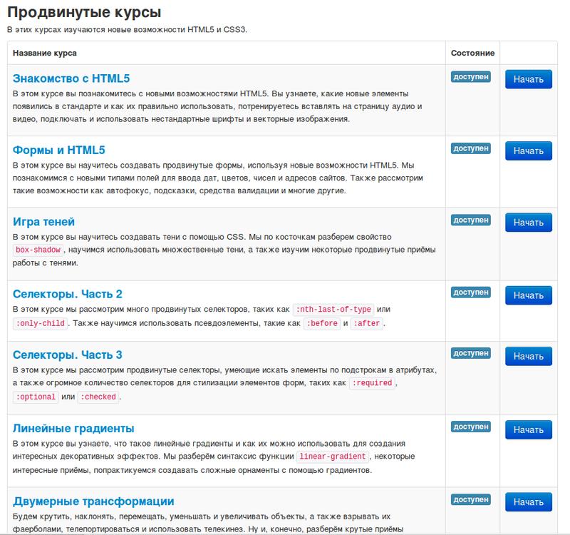 """Сервис on-line курсов по html и css """"htmlacademy"""""""