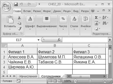 Пример формирования денежных начислений при помощи VBA Excel