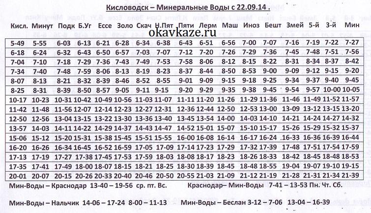 Расписание поездов от мин вод в иркутск