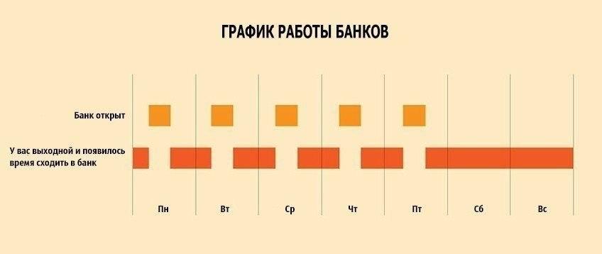забавные-графики2.jpg