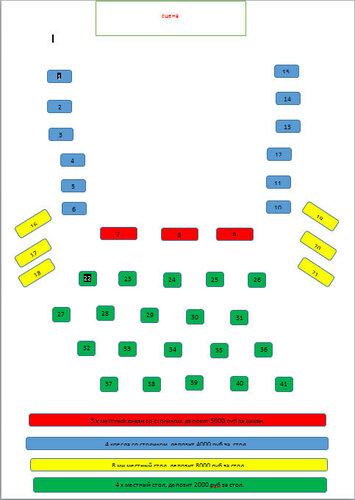 Схема расположения столов: