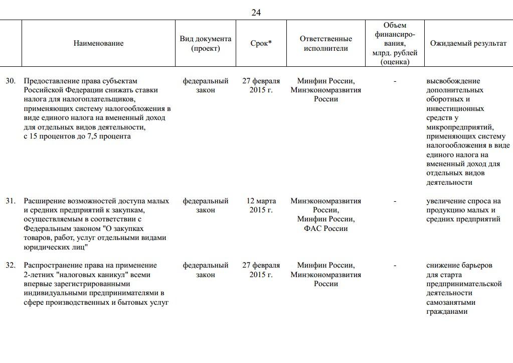 Антикризисный план правительства России с.24