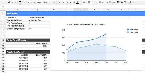 new-users-last-week.jpg