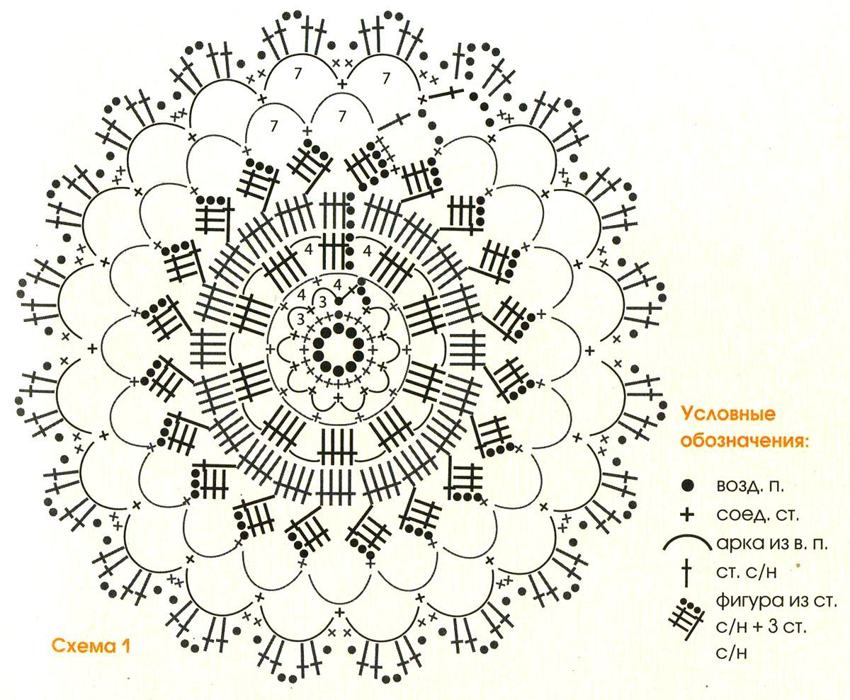 Схемы для вязания крючком простые схемы для начинающих