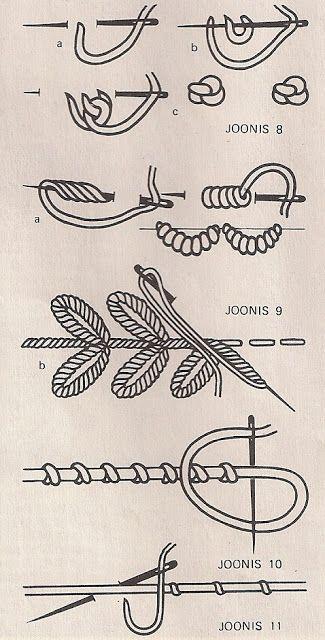 Французская петля вышивка 46