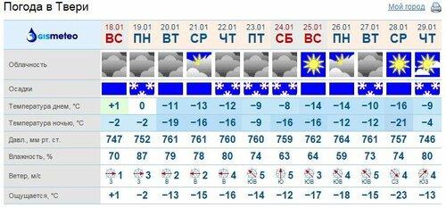 пленку погода махачкале на 20дней сказку: Юрий