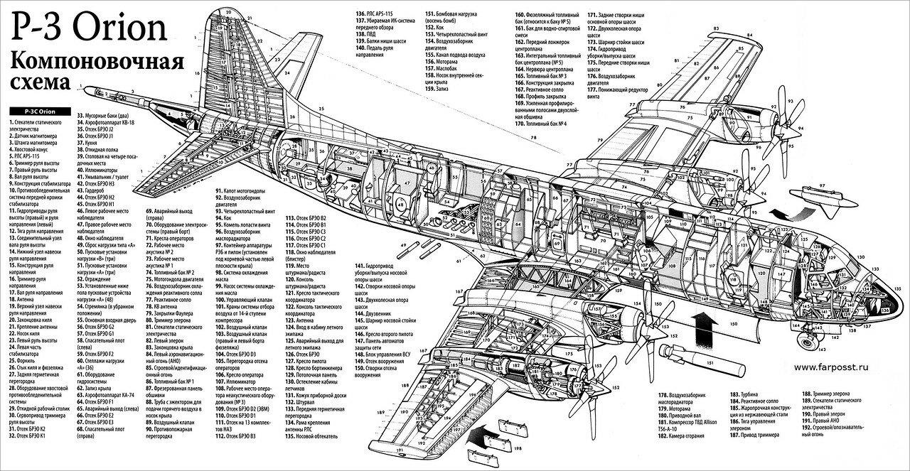 """P-3C """"Orion"""""""