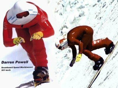 Максимальная скорость у сноубордистов