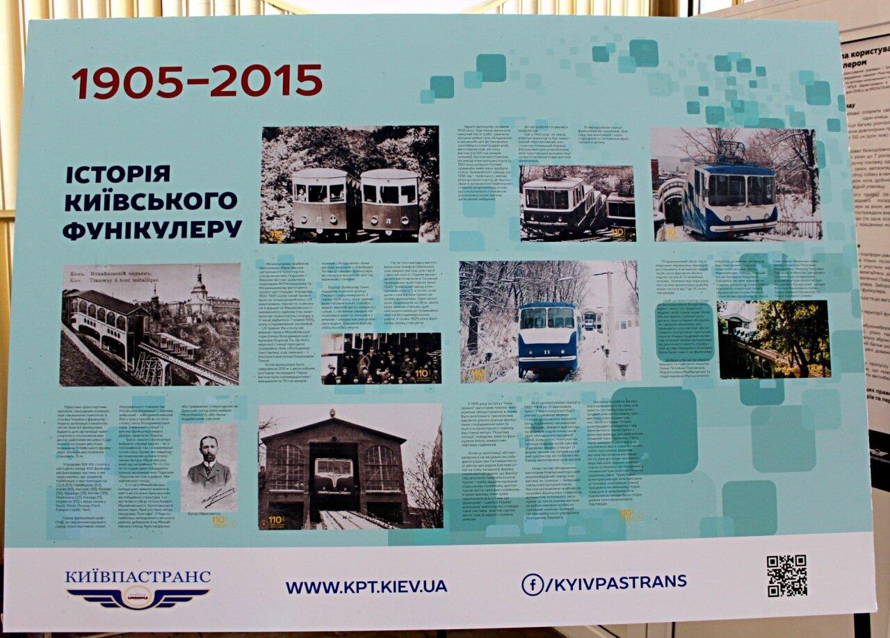 История киевского фуникулера