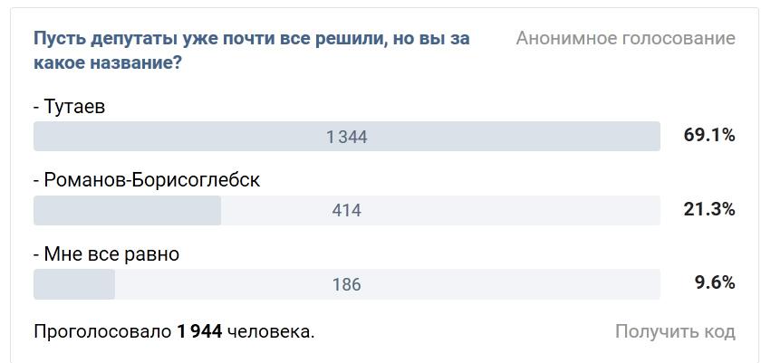 Прощай Тутаев2.jpg