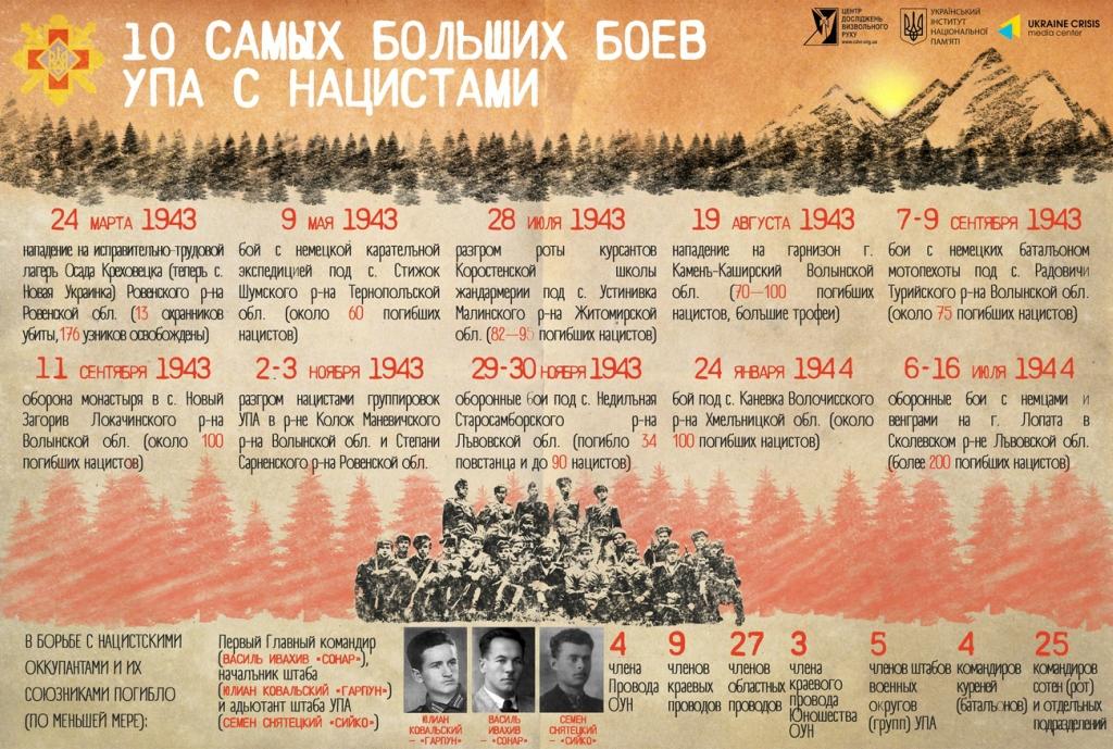 рос_Антинацистський фронт УПА-2_low.jpg