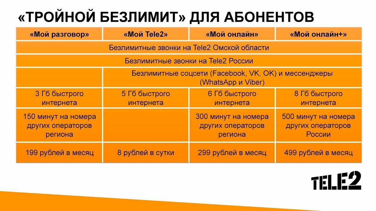 Omsk_4G_Launch_06_04_2017_Страница_11.jpg