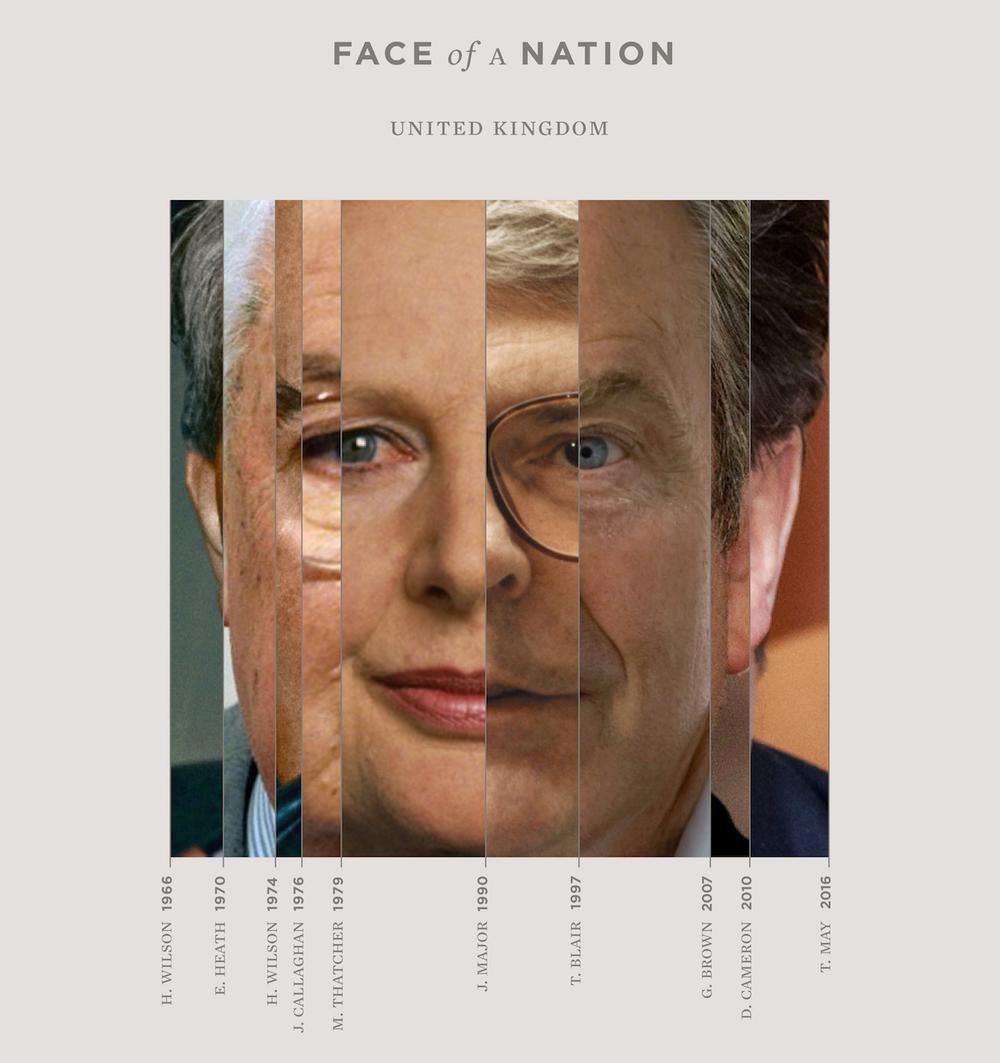 Великобритания: от Гарольда Вильсона до Дэвида Кэмерона.