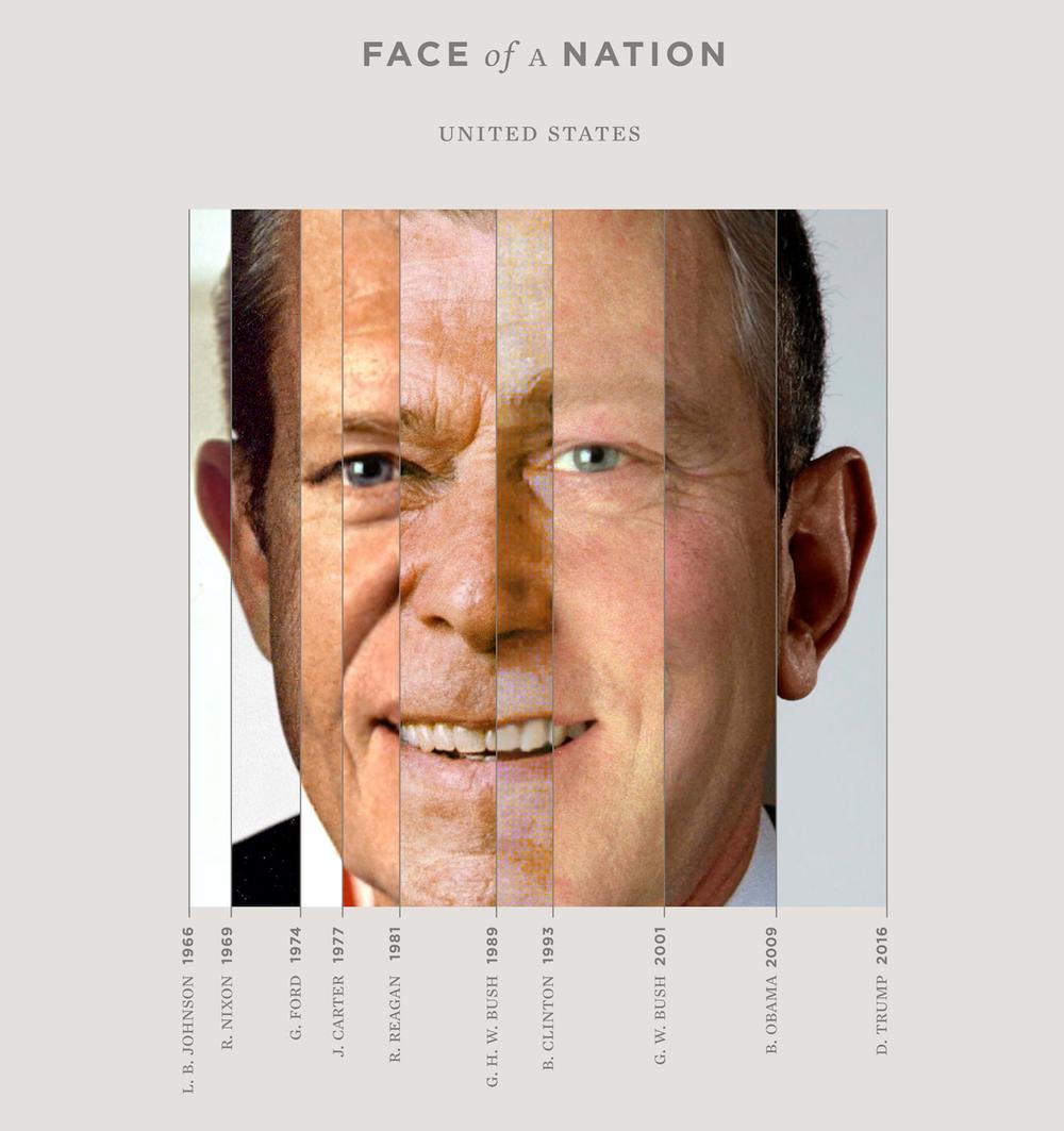 США: от Линдона Джонсона до Барака Обамы.