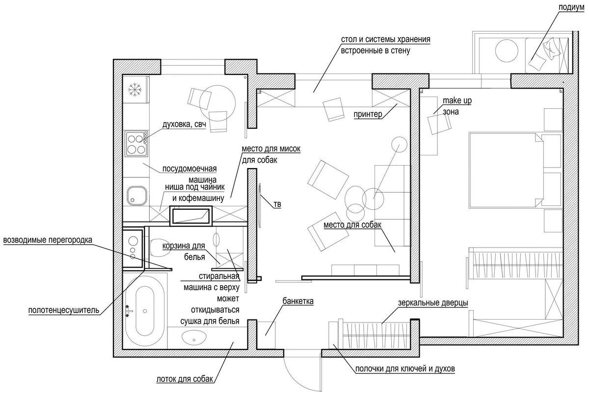 современная планировка двухкомнатной квартиры
