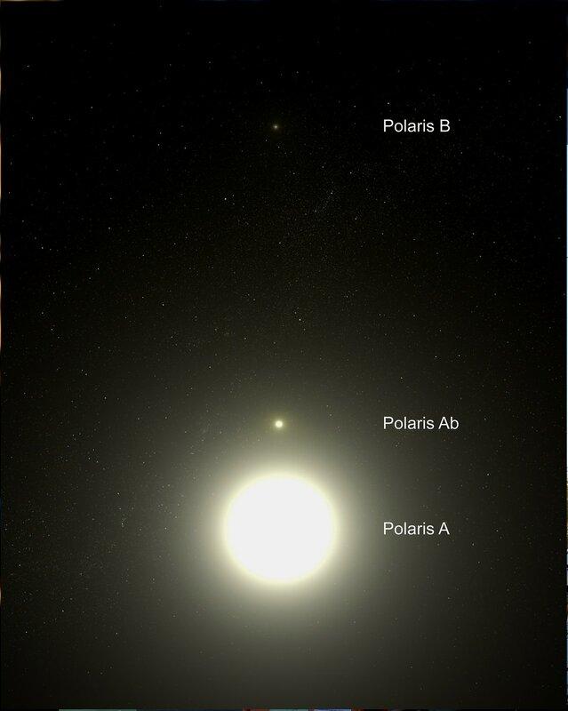 Полярная звезда и её компаньоны Polaris system.jpg