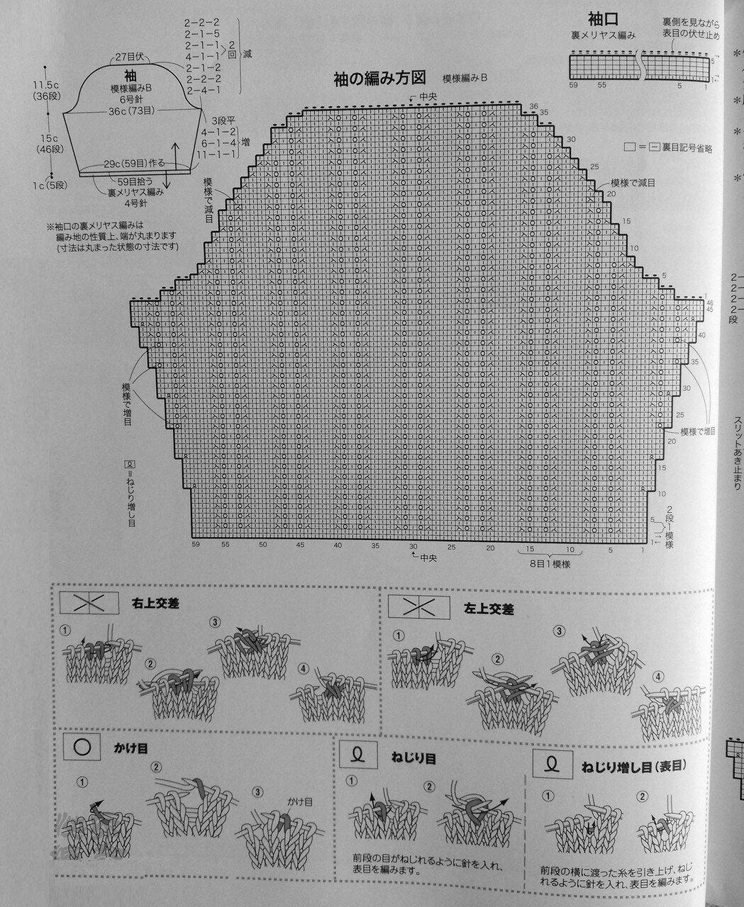 日文编织杂志(79) - 柳芯飘雪 - 柳芯飘雪的博客