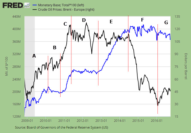 Парадокс Гибсона: почему процентные ставки и цены скоррелированы?