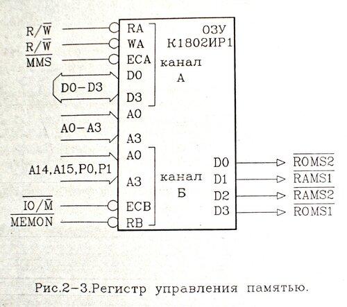 МКНГМД Вариант-3. Версия на К1818ВГ93 0_15a0c1_24fa29ad_L