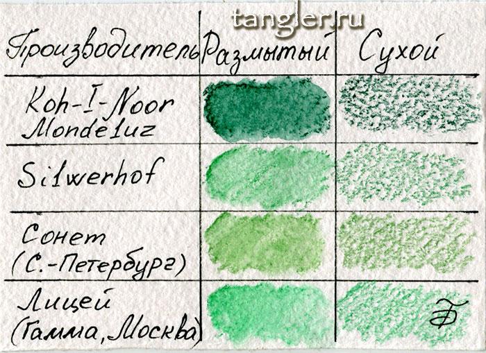 Тест-таблица акварельных карандашей разных фирм на размытие
