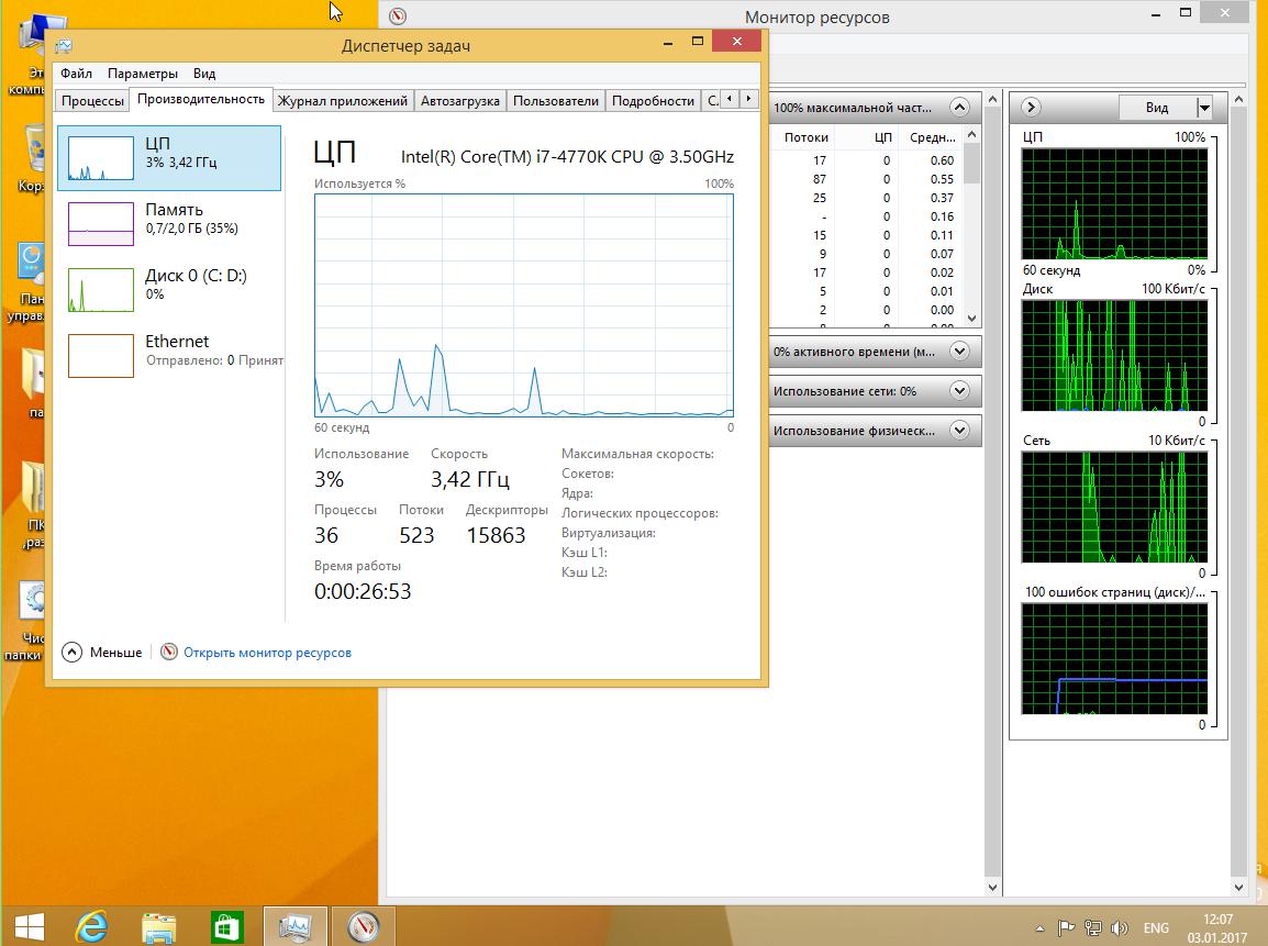 Активация Windows 8.1 торрент