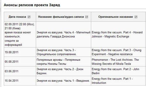 Эфир, геосолитоны, гравиболиды, БТГ СЕ и ШМ 0_1c07dd_f81d0329_L