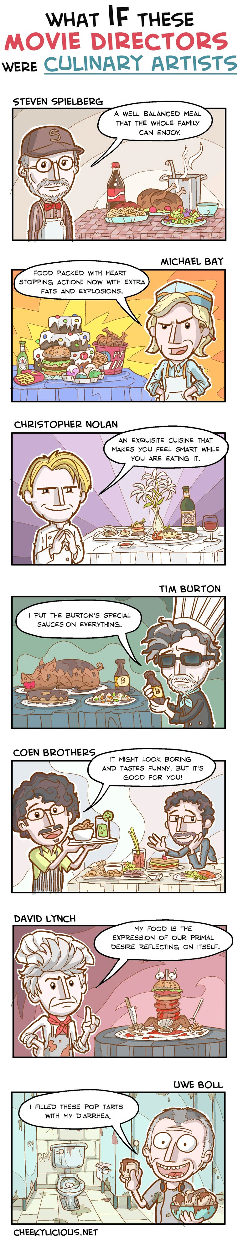 If famous movie directors were culinary artists