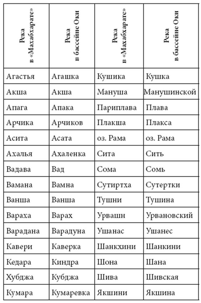 Библия о Магадане.