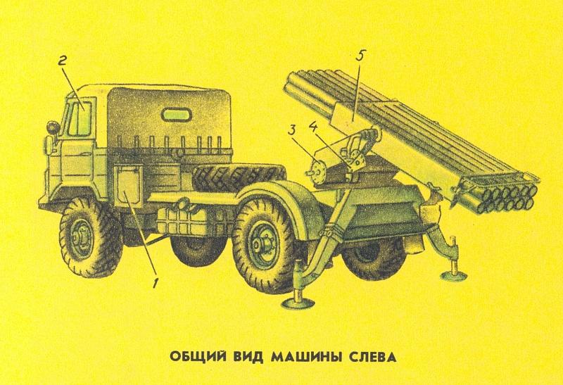 Вот как это было: Втовремя Горьковский автомобильный завод успешно завершил государствен