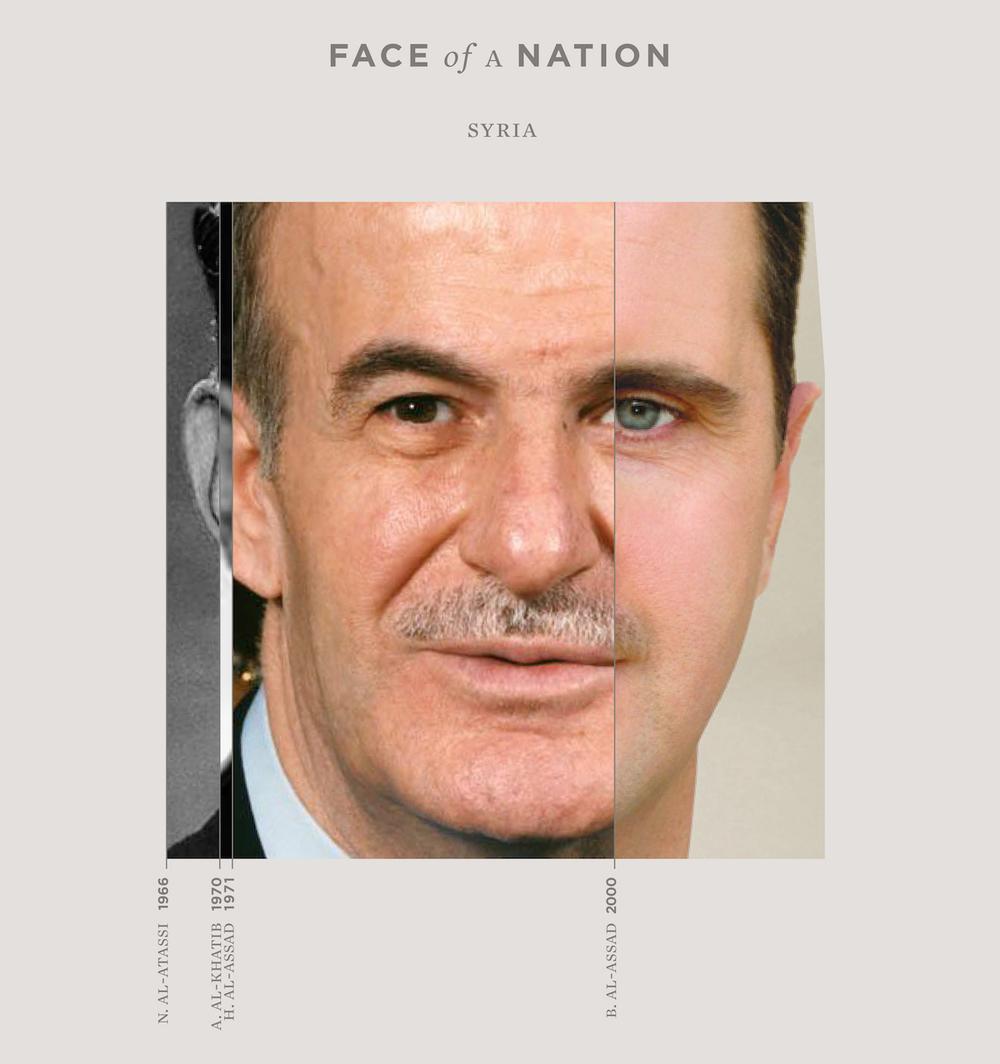 Сирия: от Нуреддина аль-Атасси до Башара Асада.