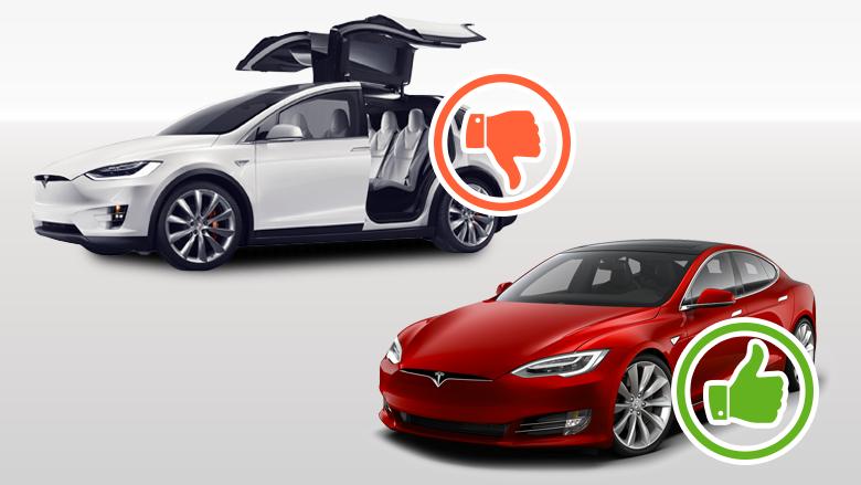 Исследование надежности вСША: Tesla оказалась всписке самых ненадежных авто