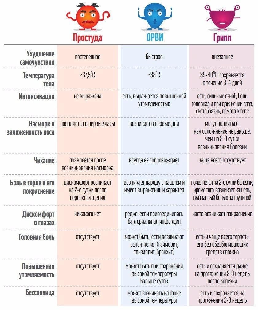 Лекарства Донецк Макеевка ДНР купить