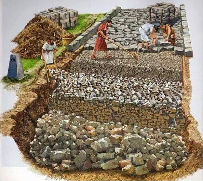 Вот так римляне строили дороги.