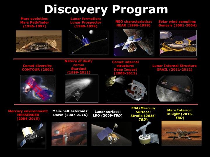 NASA назовет финалистов нового отбора программы New Frontiers