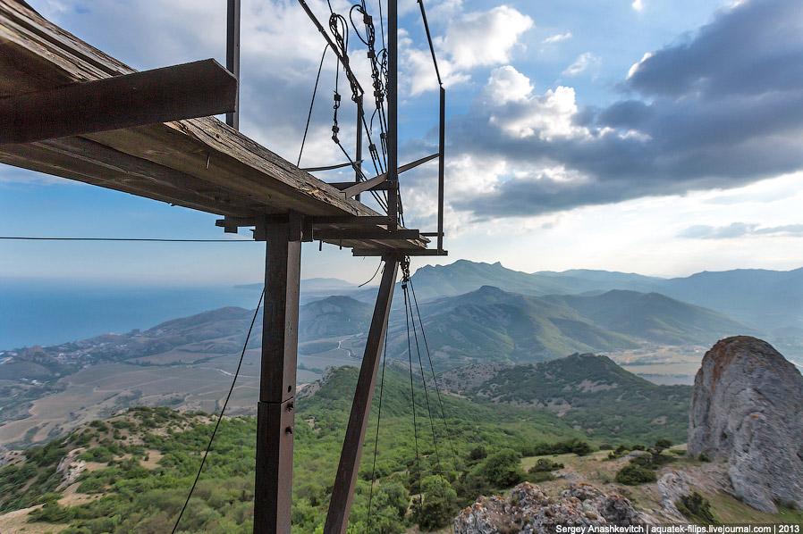 Виды на Карадаг и окружающие долины: