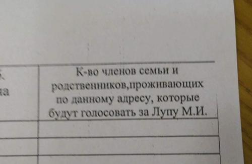 Работа с избирателями в Молдове: голосуй за Лупу или увольнение