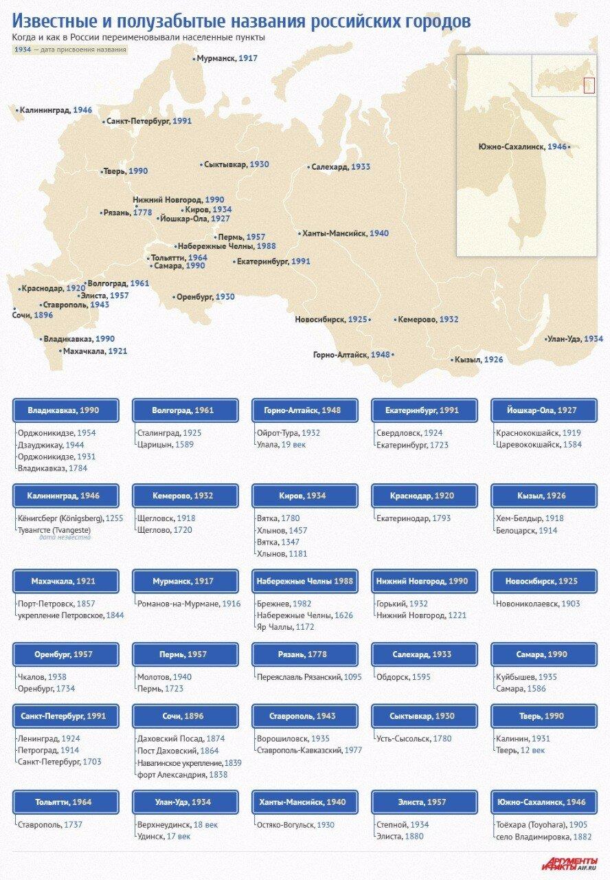 Названия городов.jpg